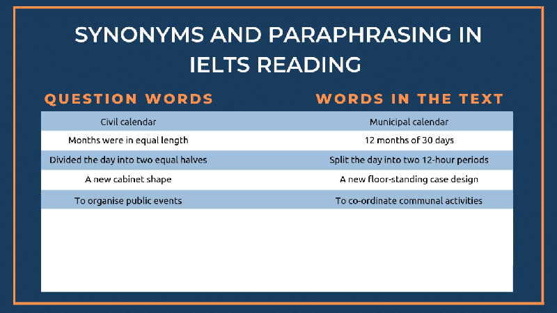 IELTS-synonyms