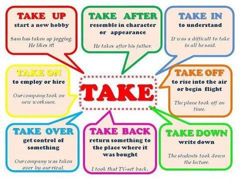 11 cụm động từ với take