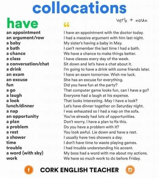 Tổng hợp Collocations thường gặp nhất trong IELTS