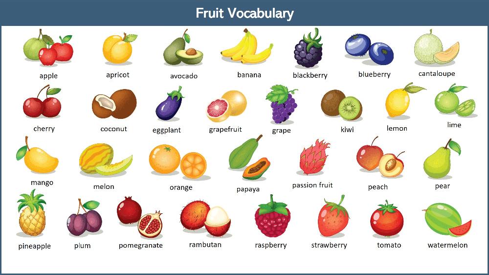 các loại trái cây bằng tiếng anh